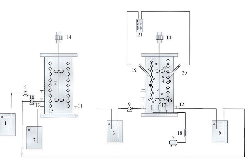 溶解氧DO对硝化反硝化